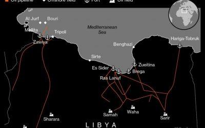 War-Torn Libya's Oil Output Triples a Week After Restarting